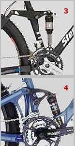 hinterradfederungen systeme f r mountainbike mtb fully. Black Bedroom Furniture Sets. Home Design Ideas