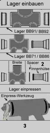 pressfit innenlager montieren demontieren wechseln. Black Bedroom Furniture Sets. Home Design Ideas